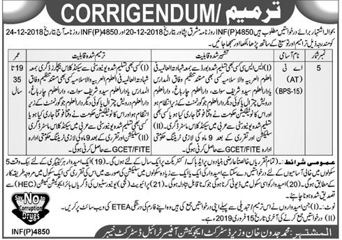 Education Department Khyber Jobs For Arabic Teacher