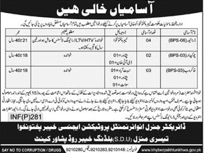 Environmental Protection Agency Peshawar Jobs For Supporting Staff