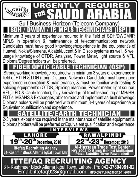 Ittefaq Recruiting Agency Lahore Jobs