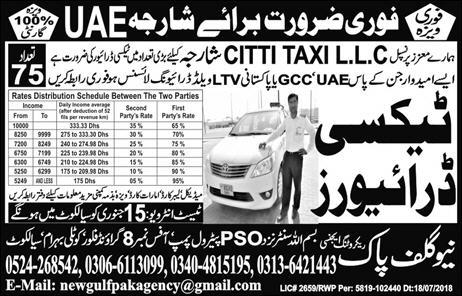 New Gulf Pak Recruiting Agency Sialkot Jobs For Driver