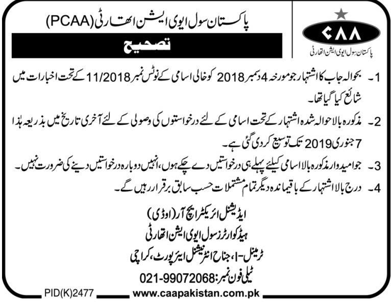 Pakistan Civil Aviation Authority Peshawar Jobs